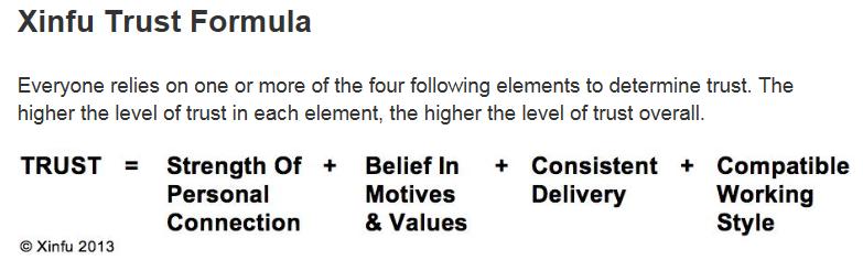 Xinfu trust formula
