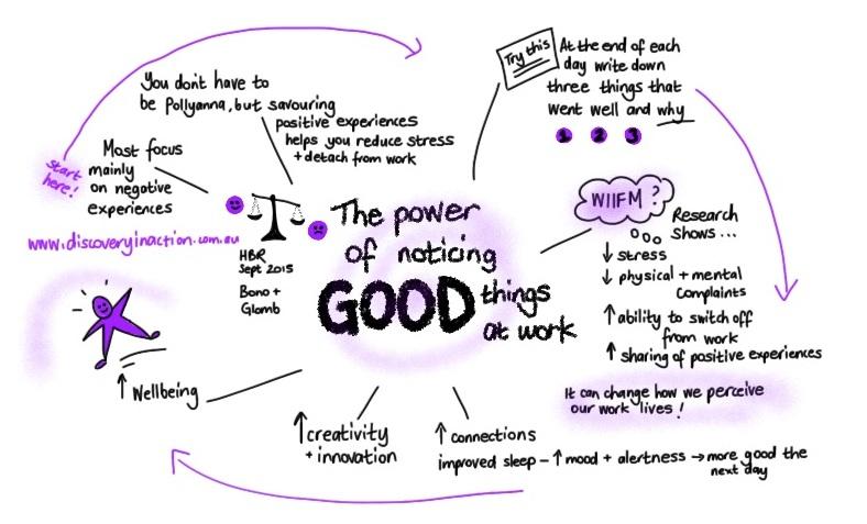 noticing good things at work